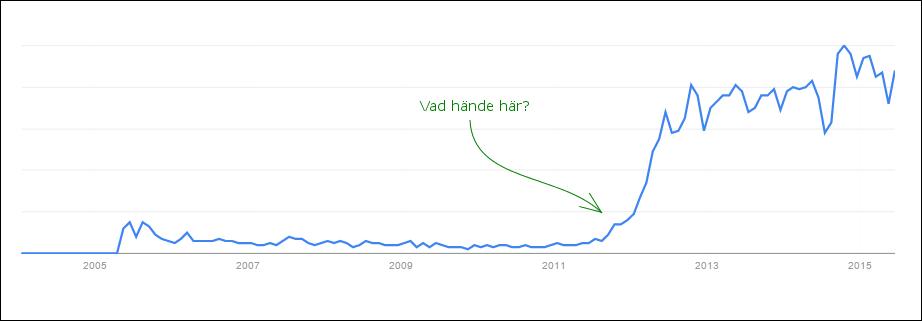 trend-byod-v2